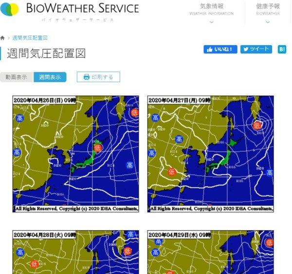 漁業者の天気予報にかかせない週間天気図